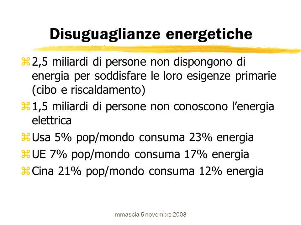 mmascia 5 novembre 2008 Disuguaglianze energetiche z2,5 miliardi di persone non dispongono di energia per soddisfare le loro esigenze primarie (cibo e riscaldamento) z1,5 miliardi di persone non conoscono l'energia elettrica zUsa 5% pop/mondo consuma 23% energia zUE 7% pop/mondo consuma 17% energia zCina 21% pop/mondo consuma 12% energia