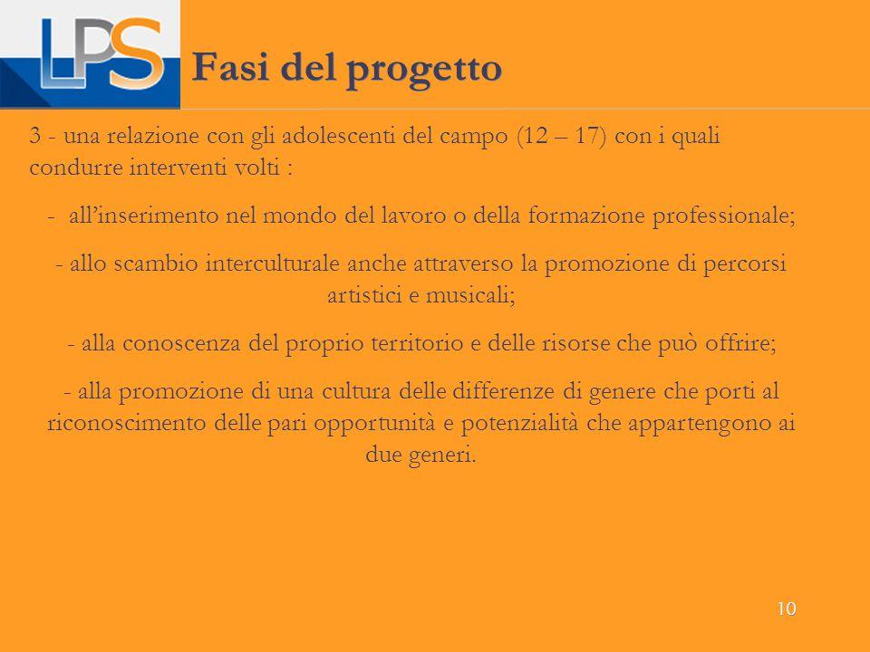 10 Fasi del progetto 3 - una relazione con gli adolescenti del campo (12 – 17) con i quali condurre interventi volti : - all'inserimento nel mondo del