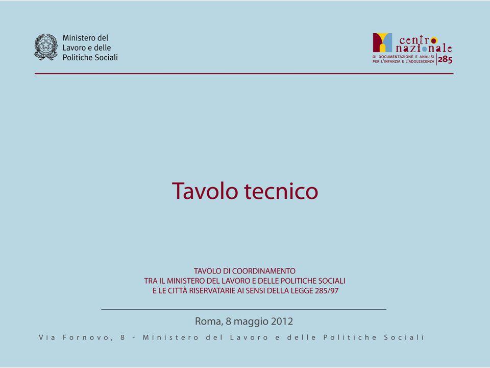 Percorso formativo DIVENTO GRANDE - Dario Nicoli  Il percorso della durata totale di 800 ore, prevede: 1.