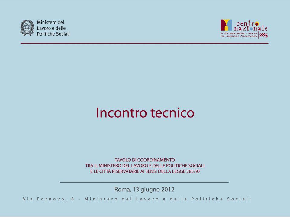 Presentazione dell'Esperienza SPAZIO AperTo SPAZIO AperTo Torino