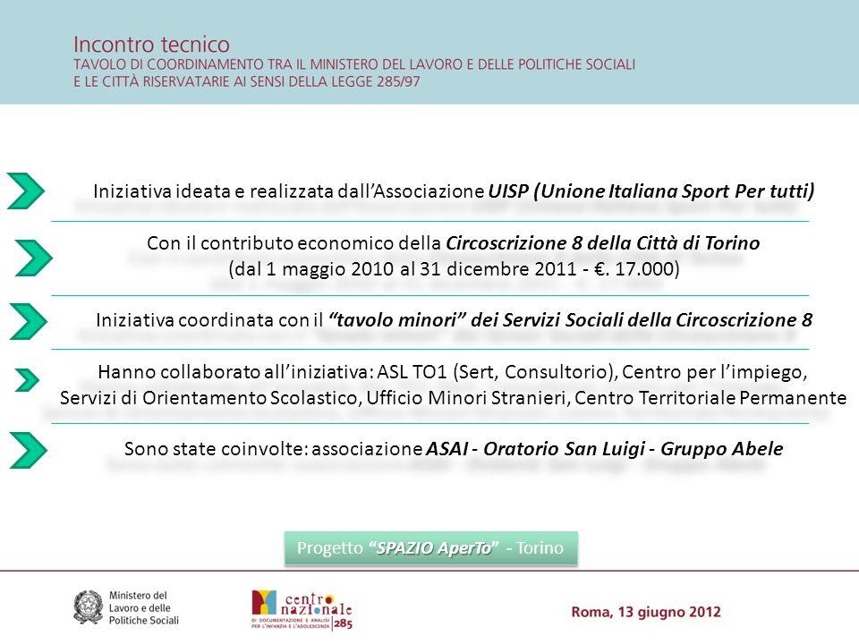 SPAZIO AperTo Progetto SPAZIO AperTo - Torino Iniziativa ideata e realizzata dall'Associazione UISP (Unione Italiana Sport Per tutti) Con il contributo economico della Circoscrizione 8 della Città di Torino (dal 1 maggio 2010 al 31 dicembre 2011 - €.