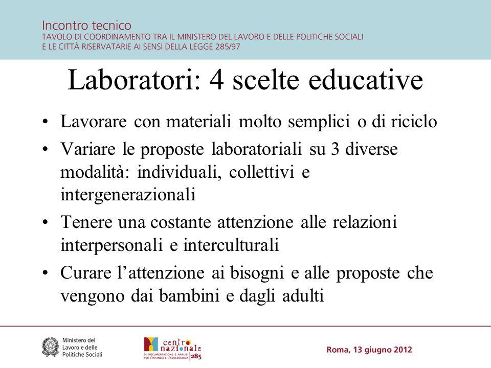Laboratori: 4 scelte educative Lavorare con materiali molto semplici o di riciclo Variare le proposte laboratoriali su 3 diverse modalità: individuali
