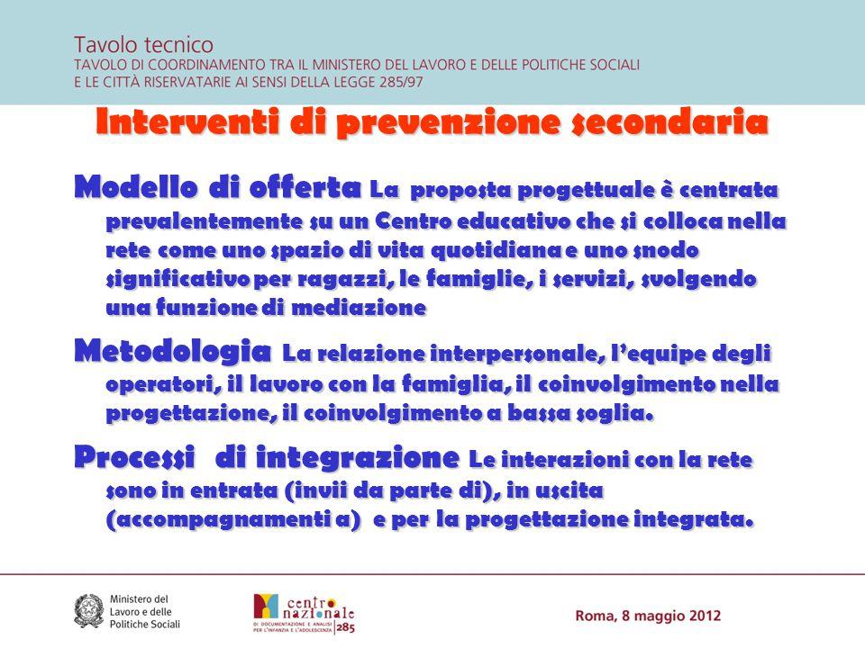 Interventi di prevenzione secondaria Modello di offerta La proposta progettuale è centrata prevalentemente su un Centro educativo che si colloca nella