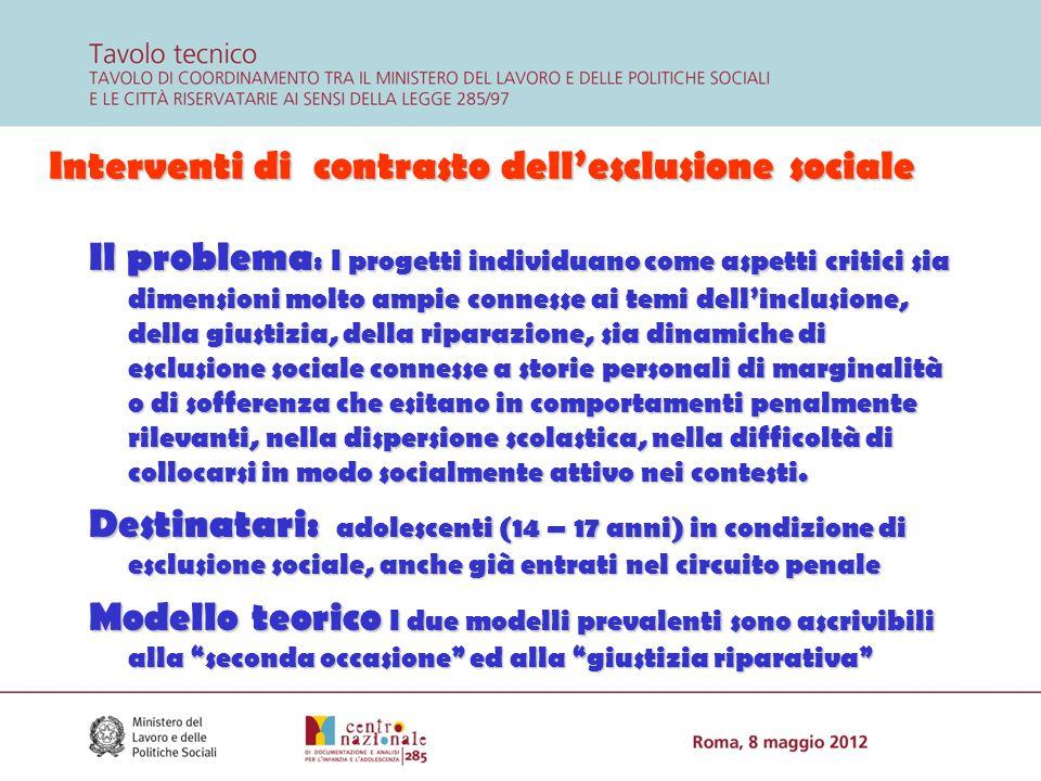 Interventi di contrasto dell'esclusione sociale Il problema : I progetti individuano come aspetti critici sia dimensioni molto ampie connesse ai temi