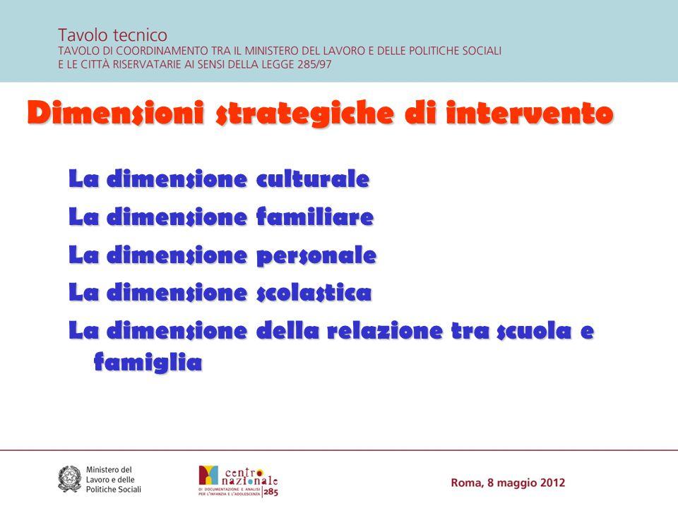 Dimensioni strategiche di intervento La dimensione culturale La dimensione familiare La dimensione personale La dimensione scolastica La dimensione de