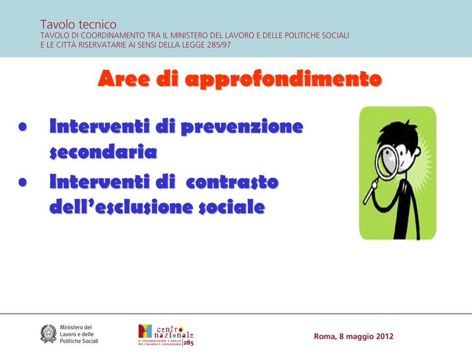 Aree di approfondimento Interventi di prevenzione secondaria Interventi di prevenzione secondaria Interventi di contrasto dell'esclusione sociale Inte
