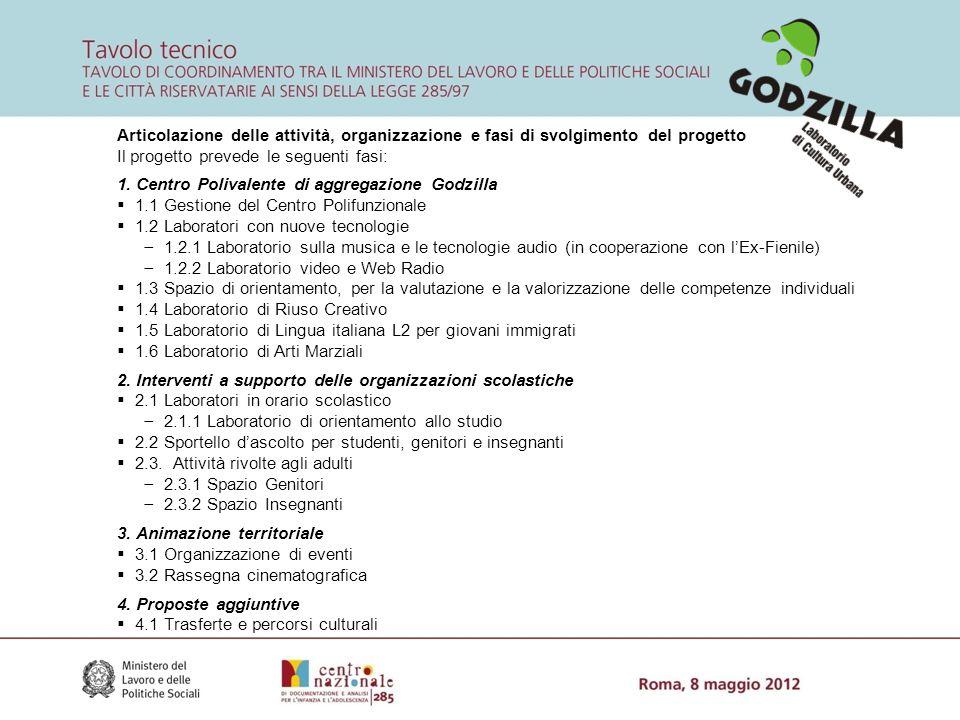 Articolazione delle attività, organizzazione e fasi di svolgimento del progetto Il progetto prevede le seguenti fasi: 1.