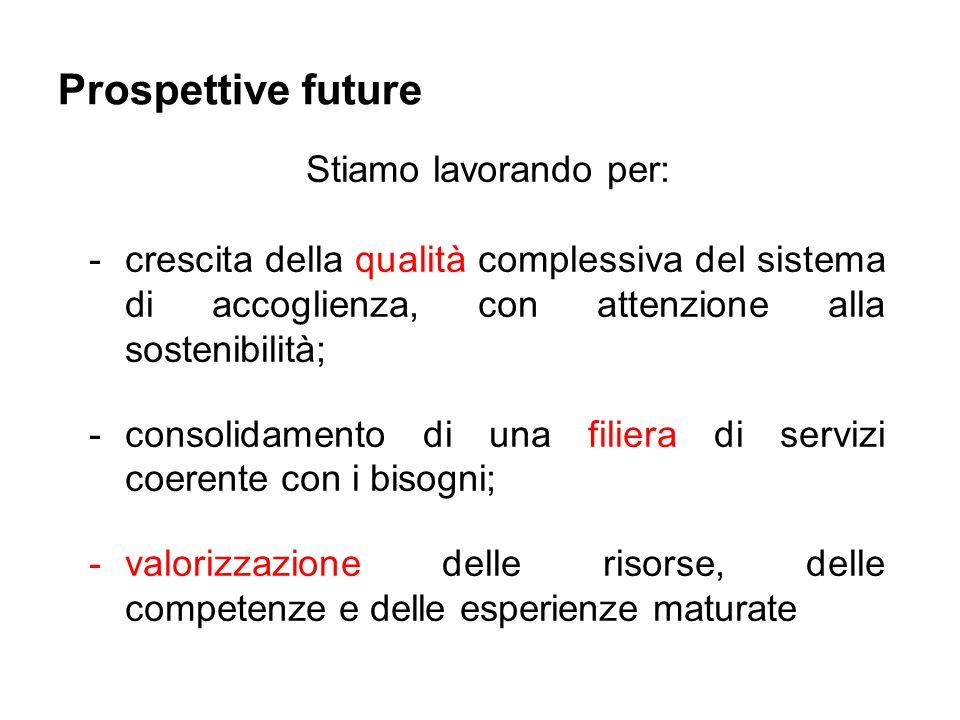 Prospettive future Stiamo lavorando per: -crescita della qualità complessiva del sistema di accoglienza, con attenzione alla sostenibilità; -consolidamento di una filiera di servizi coerente con i bisogni; -valorizzazione delle risorse, delle competenze e delle esperienze maturate