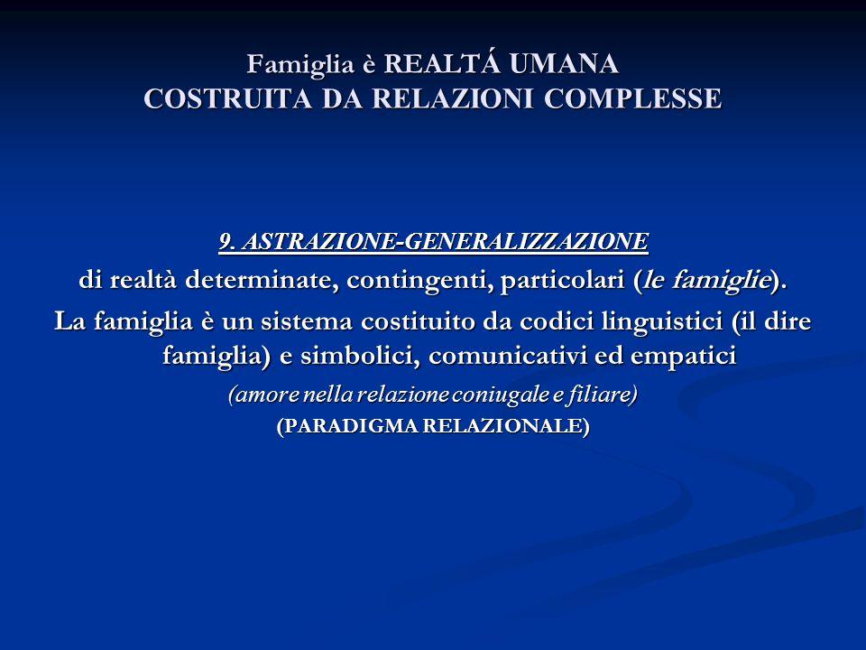 Famiglia è REALT Á UMANA COSTRUITA DA RELAZIONI COMPLESSE 9. ASTRAZIONE-GENERALIZZAZIONE di realtà determinate, contingenti, particolari (le famiglie)