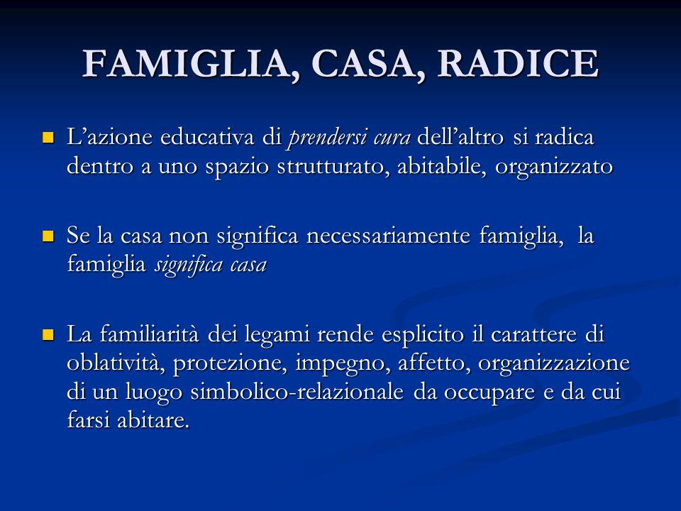 FAMIGLIA, CASA, RADICE L'azione educativa di prendersi cura dell'altro si radica dentro a uno spazio strutturato, abitabile, organizzato L'azione educ