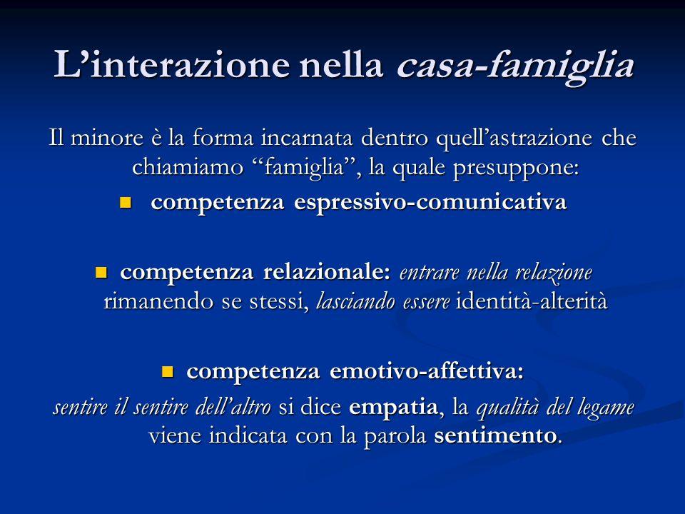 """L'interazione nella casa-famiglia Il minore è la forma incarnata dentro quell'astrazione che chiamiamo """"famiglia"""", la quale presuppone: competenza esp"""