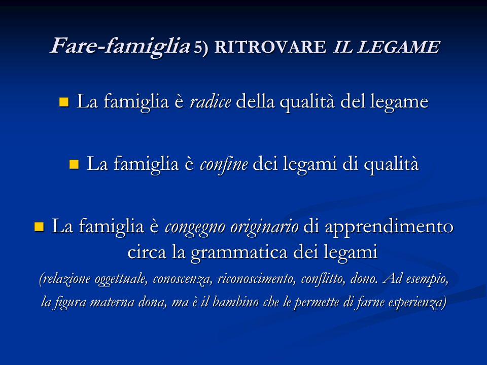 Fare-famiglia 5) RITROVARE IL LEGAME La famiglia è radice della qualità del legame La famiglia è radice della qualità del legame La famiglia è confine