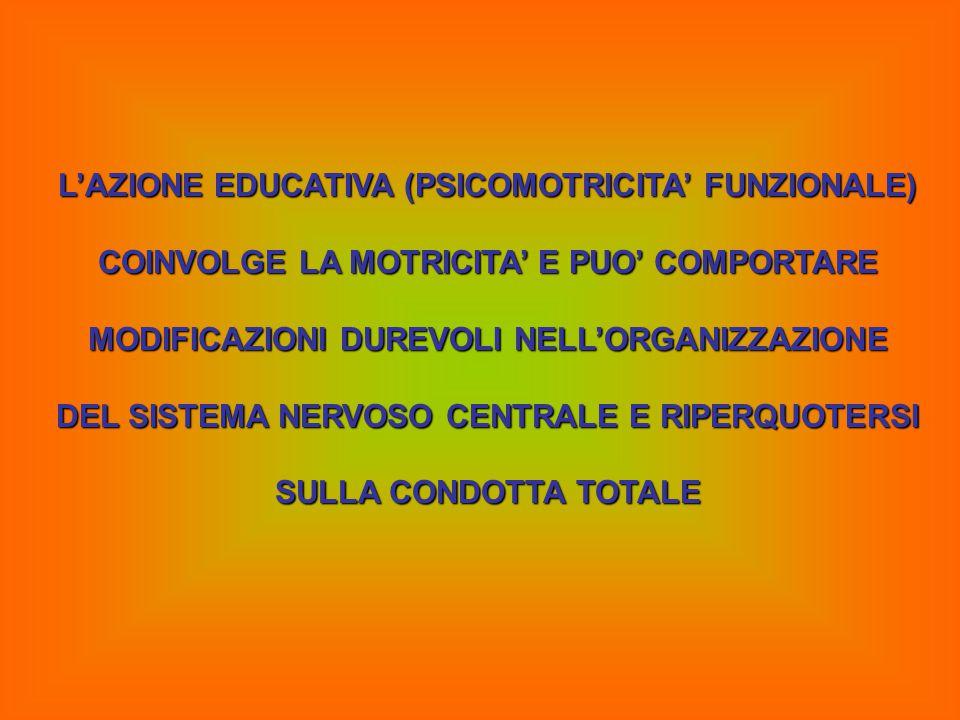 L'AZIONE EDUCATIVA (PSICOMOTRICITA' FUNZIONALE) COINVOLGE LA MOTRICITA' E PUO' COMPORTARE MODIFICAZIONI DUREVOLI NELL'ORGANIZZAZIONE DEL SISTEMA NERVO