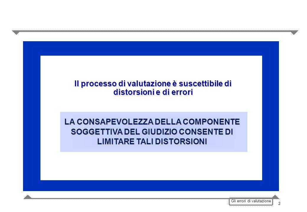 Gli errori di valutazione 2 Il processo di valutazione è suscettibile di distorsioni e di errori LA CONSAPEVOLEZZA DELLA COMPONENTE SOGGETTIVA DEL GIU