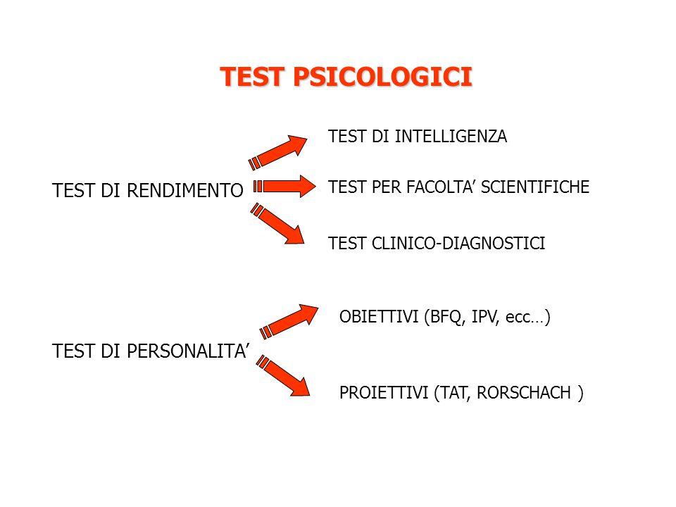 TEST PSICOLOGICI TEST DI RENDIMENTO TEST DI PERSONALITA' TEST PER FACOLTA' SCIENTIFICHE TEST CLINICO-DIAGNOSTICI TEST DI INTELLIGENZA OBIETTIVI (BFQ,