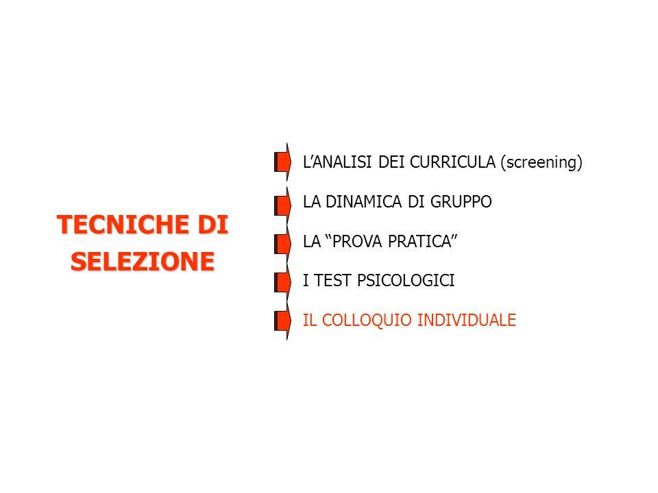 """TECNICHE DI SELEZIONE L'ANALISI DEI CURRICULA (screening) LA DINAMICA DI GRUPPO LA """"PROVA PRATICA"""" I TEST PSICOLOGICI IL COLLOQUIO INDIVIDUALE"""