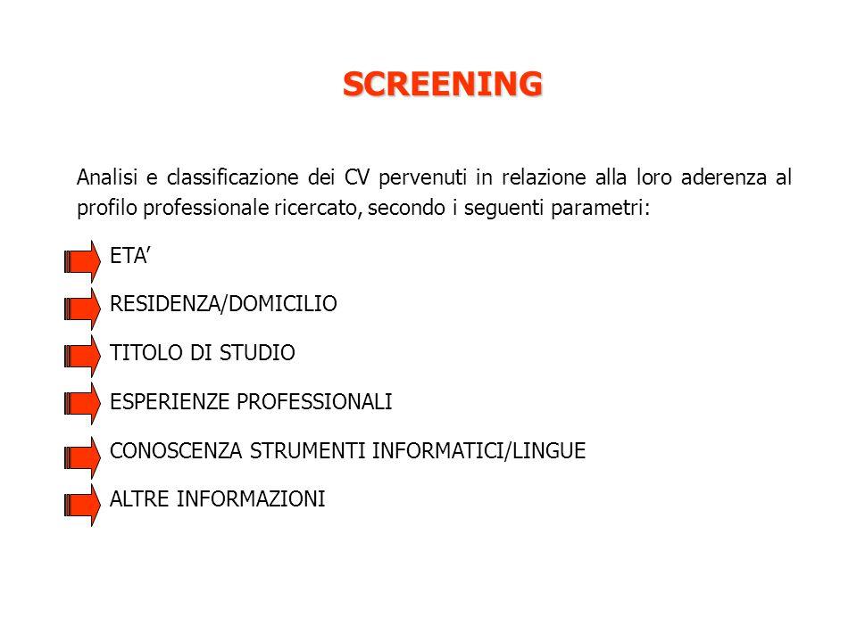 SCREENING Analisi e classificazione dei CV pervenuti in relazione alla loro aderenza al profilo professionale ricercato, secondo i seguenti parametri: