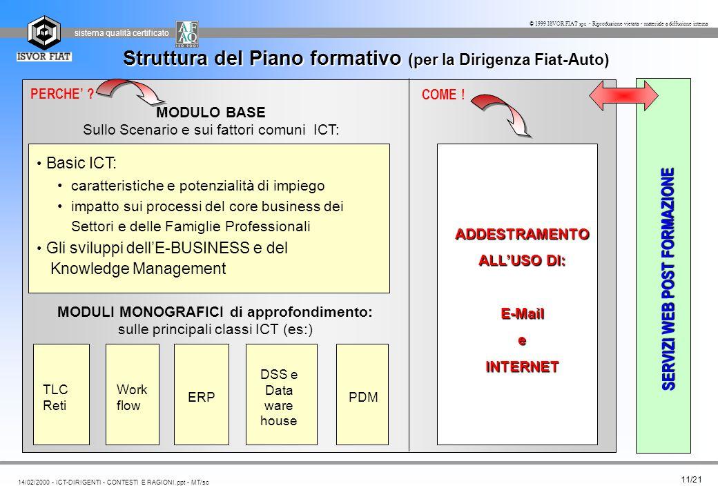 sistema qualità certificato 11/21 14/02/2000 - ICT-DIRIGENTI - CONTESTI E RAGIONI.ppt - MT/sc © 1999 ISVOR FIAT spa - Riproduzione vietata - materiale a diffusione interna Struttura del Piano formativo (per la Dirigenza Fiat-Auto) Basic ICT: caratteristiche e potenzialità di impiego impatto sui processi del core business dei Settori e delle Famiglie Professionali Gli sviluppi dell'E-BUSINESS e del Knowledge Management MODULI MONOGRAFICI di approfondimento: sulle principali classi ICT (es:) MODULO BASE Sullo Scenario e sui fattori comuni ICT: SERVIZI WEB POST FORMAZIONE COME .