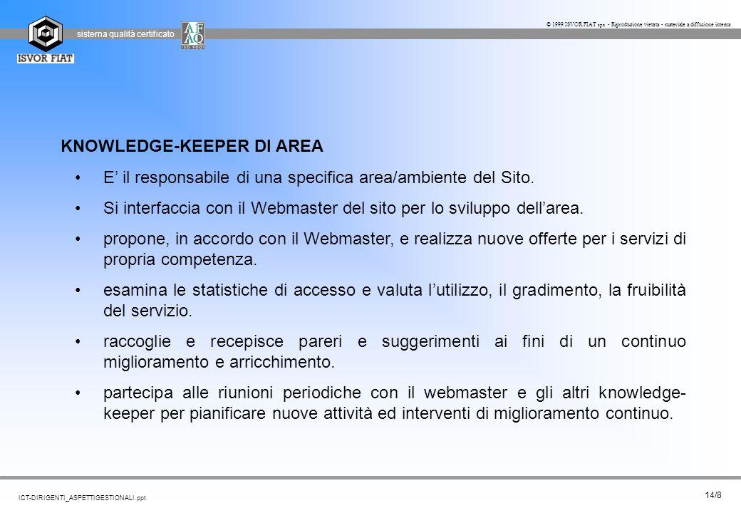 sistema qualità certificato 14/8 ICT-DIRIGENTI_ASPETTIGESTIONALI.ppt © 1999 ISVOR FIAT spa - Riproduzione vietata - materiale a diffusione interna KNO