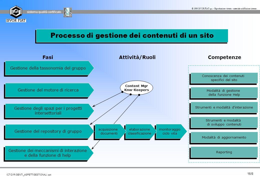 sistema qualità certificato 16/8 ICT-DIRIGENTI_ASPETTIGESTIONALI.ppt © 1999 ISVOR FIAT spa - Riproduzione vietata - materiale a diffusione interna Con
