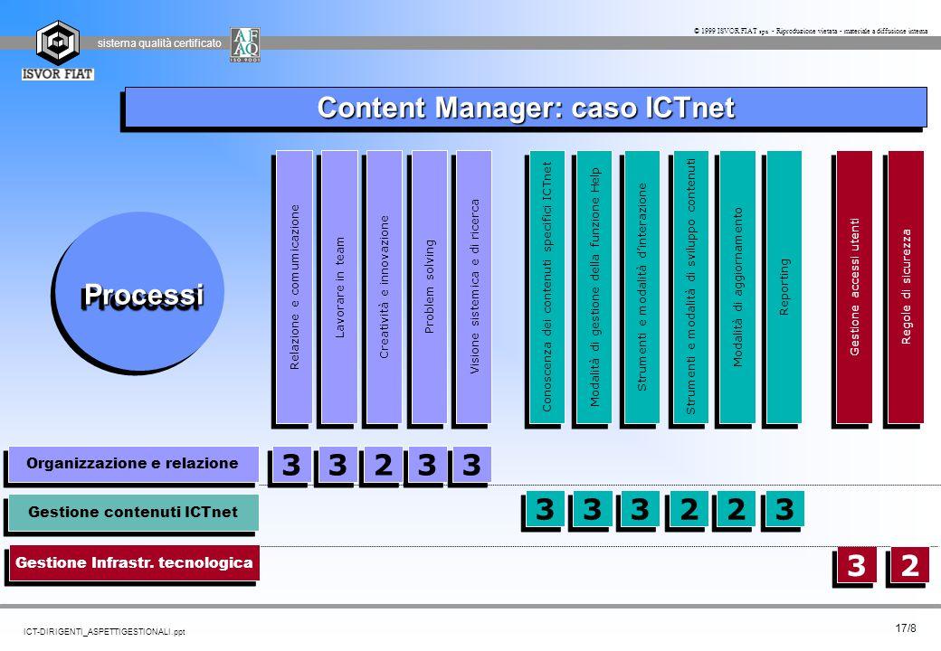 sistema qualità certificato 17/8 ICT-DIRIGENTI_ASPETTIGESTIONALI.ppt © 1999 ISVOR FIAT spa - Riproduzione vietata - materiale a diffusione interna Org