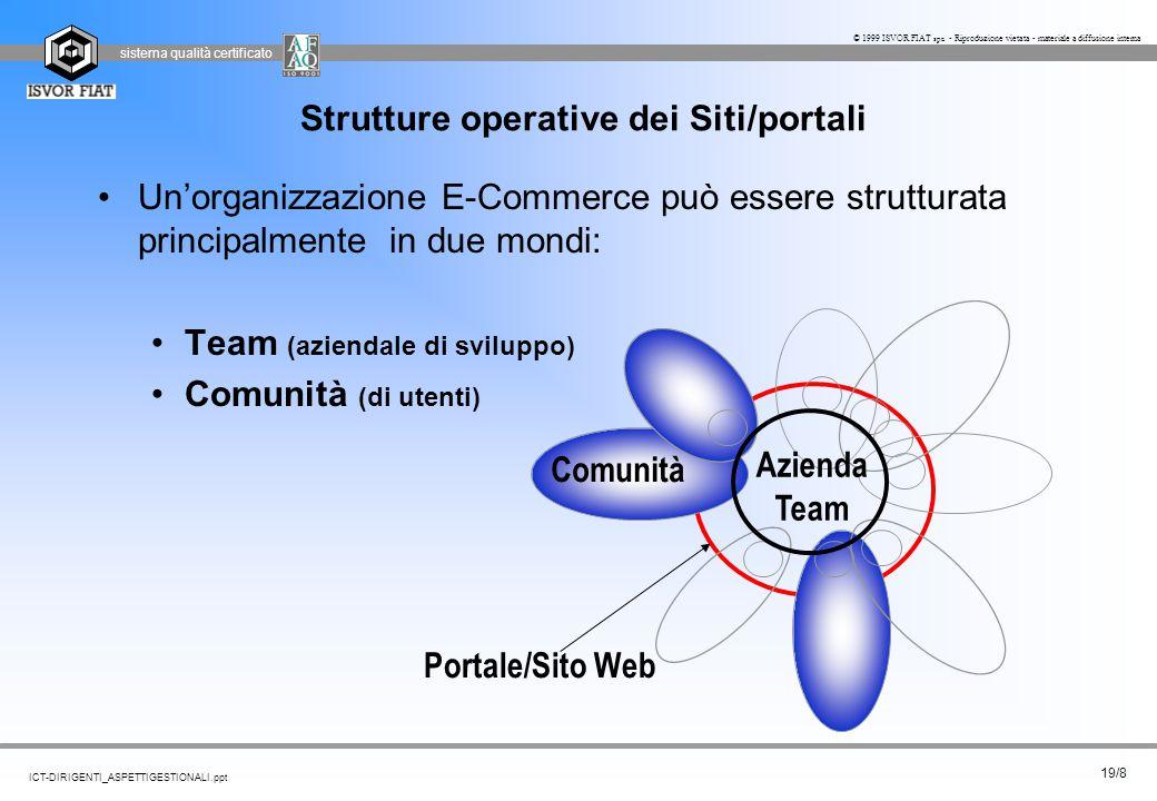 sistema qualità certificato 19/8 ICT-DIRIGENTI_ASPETTIGESTIONALI.ppt © 1999 ISVOR FIAT spa - Riproduzione vietata - materiale a diffusione interna Str