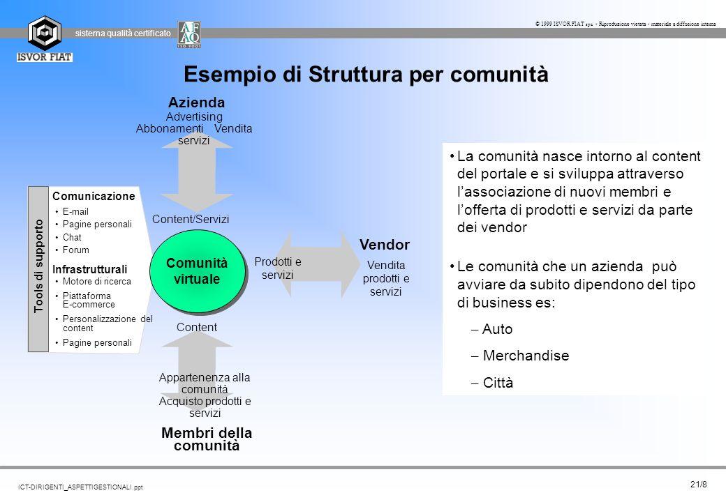 sistema qualità certificato 21/8 ICT-DIRIGENTI_ASPETTIGESTIONALI.ppt © 1999 ISVOR FIAT spa - Riproduzione vietata - materiale a diffusione interna Ese