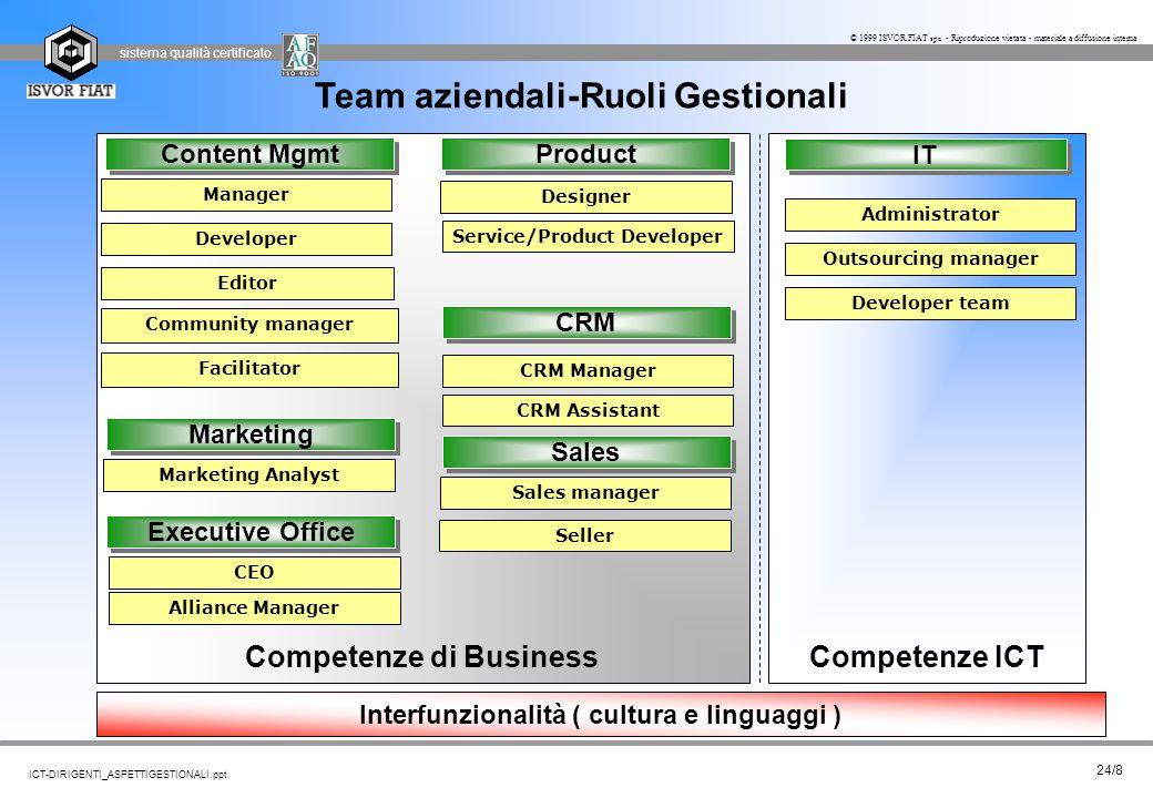 sistema qualità certificato 24/8 ICT-DIRIGENTI_ASPETTIGESTIONALI.ppt © 1999 ISVOR FIAT spa - Riproduzione vietata - materiale a diffusione interna Tea