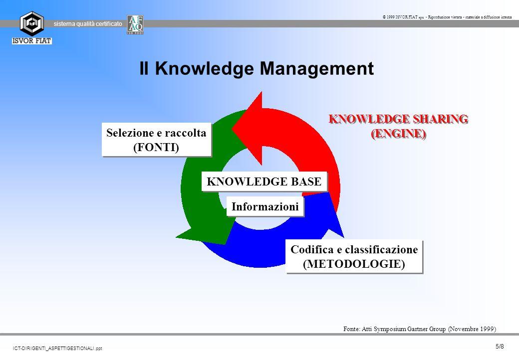 sistema qualità certificato 5/8 ICT-DIRIGENTI_ASPETTIGESTIONALI.ppt © 1999 ISVOR FIAT spa - Riproduzione vietata - materiale a diffusione interna Il K
