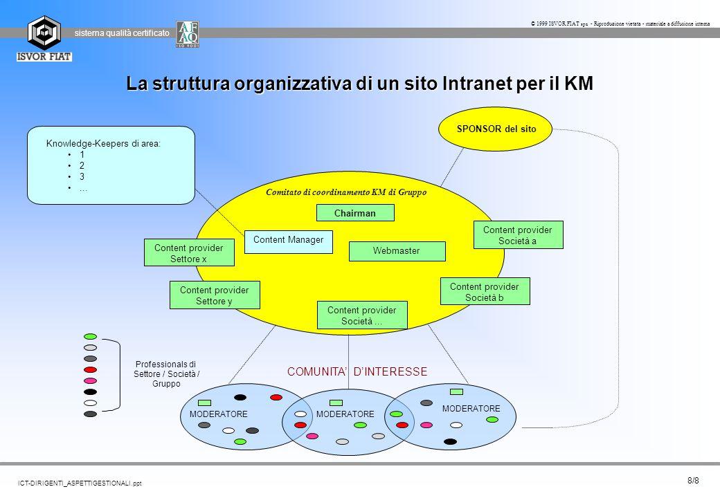 sistema qualità certificato 8/8 ICT-DIRIGENTI_ASPETTIGESTIONALI.ppt © 1999 ISVOR FIAT spa - Riproduzione vietata - materiale a diffusione interna Comi