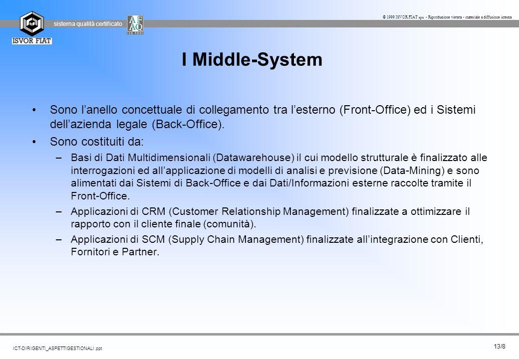 sistema qualità certificato 13/8 ICT-DIRIGENTI_ASPETTIGESTIONALI.ppt © 1999 ISVOR FIAT spa - Riproduzione vietata - materiale a diffusione interna I M
