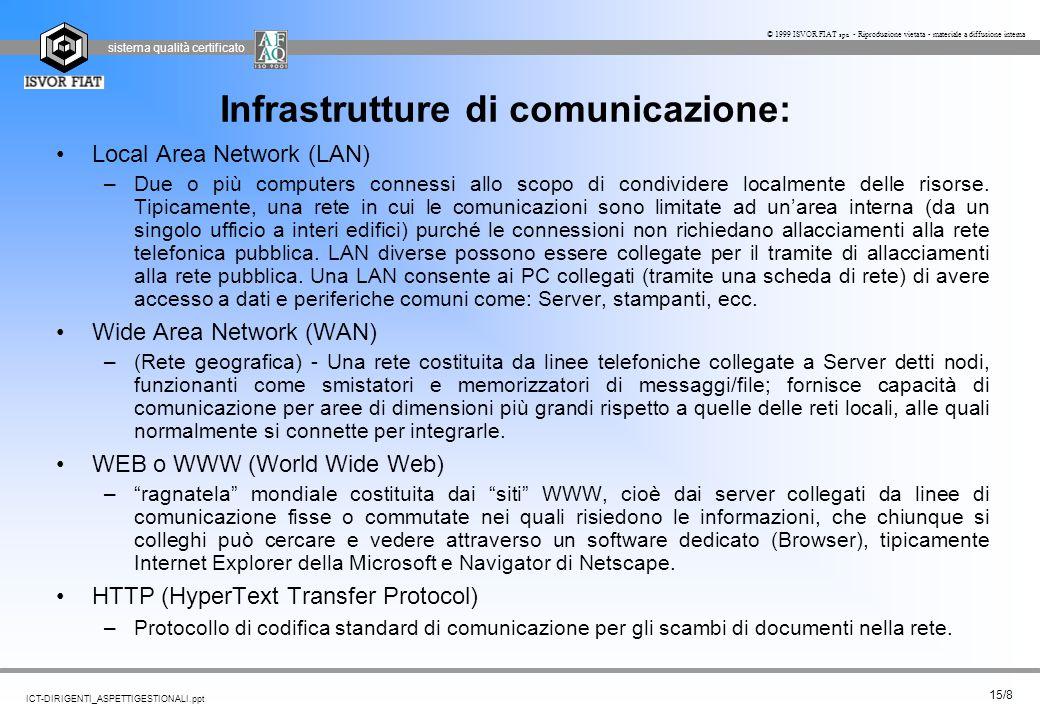 sistema qualità certificato 15/8 ICT-DIRIGENTI_ASPETTIGESTIONALI.ppt © 1999 ISVOR FIAT spa - Riproduzione vietata - materiale a diffusione interna Inf