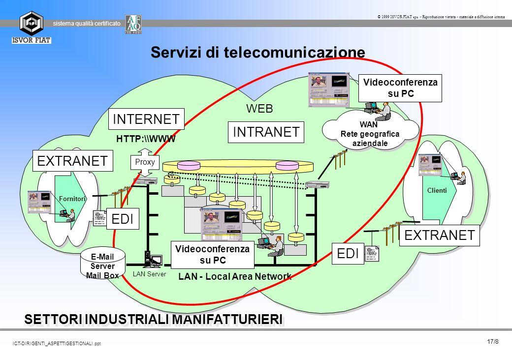 sistema qualità certificato 17/8 ICT-DIRIGENTI_ASPETTIGESTIONALI.ppt © 1999 ISVOR FIAT spa - Riproduzione vietata - materiale a diffusione interna Ser