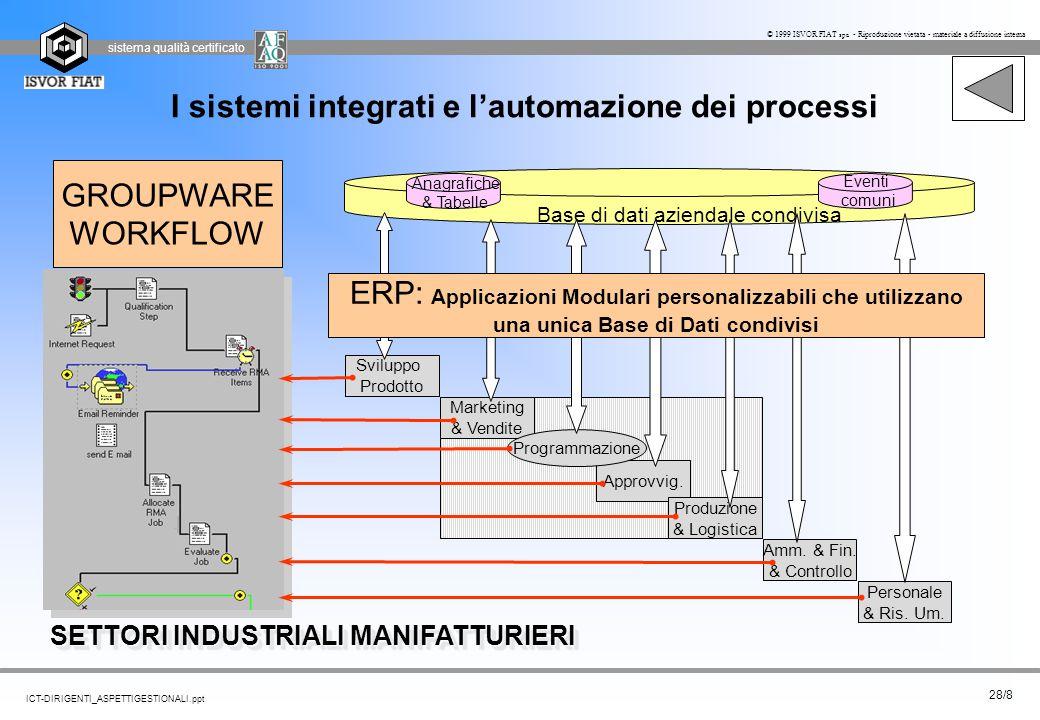 sistema qualità certificato 28/8 ICT-DIRIGENTI_ASPETTIGESTIONALI.ppt © 1999 ISVOR FIAT spa - Riproduzione vietata - materiale a diffusione interna I s