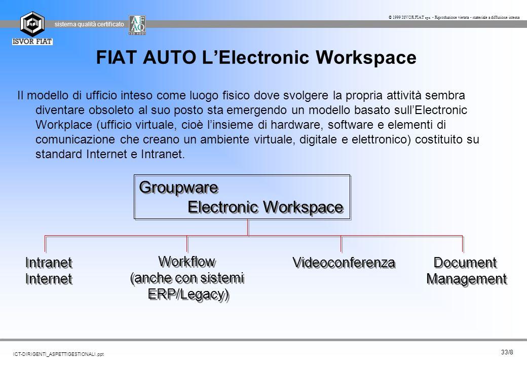 sistema qualità certificato 33/8 ICT-DIRIGENTI_ASPETTIGESTIONALI.ppt © 1999 ISVOR FIAT spa - Riproduzione vietata - materiale a diffusione interna FIA