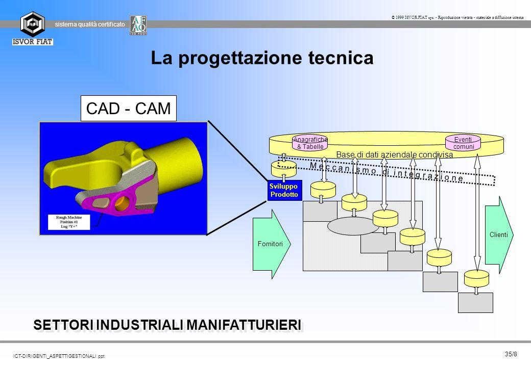 sistema qualità certificato 35/8 ICT-DIRIGENTI_ASPETTIGESTIONALI.ppt © 1999 ISVOR FIAT spa - Riproduzione vietata - materiale a diffusione interna La