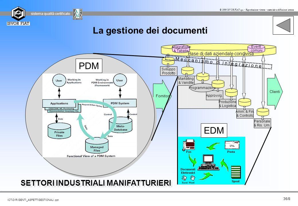 sistema qualità certificato 36/8 ICT-DIRIGENTI_ASPETTIGESTIONALI.ppt © 1999 ISVOR FIAT spa - Riproduzione vietata - materiale a diffusione interna La