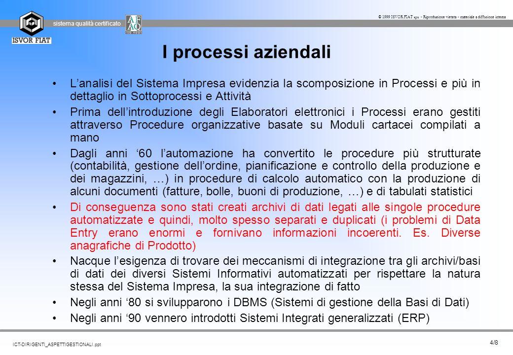 sistema qualità certificato 4/8 ICT-DIRIGENTI_ASPETTIGESTIONALI.ppt © 1999 ISVOR FIAT spa - Riproduzione vietata - materiale a diffusione interna I pr