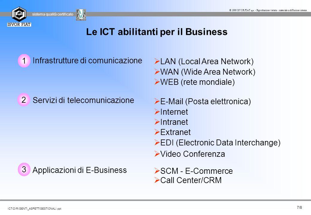 sistema qualità certificato 7/8 ICT-DIRIGENTI_ASPETTIGESTIONALI.ppt © 1999 ISVOR FIAT spa - Riproduzione vietata - materiale a diffusione interna Le I