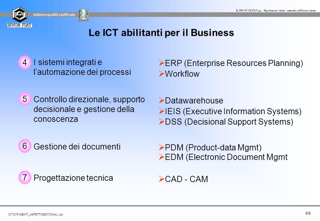sistema qualità certificato 8/8 ICT-DIRIGENTI_ASPETTIGESTIONALI.ppt © 1999 ISVOR FIAT spa - Riproduzione vietata - materiale a diffusione interna Le I