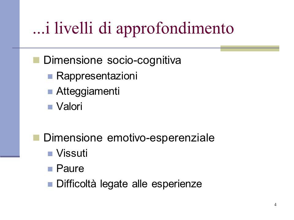 4...i livelli di approfondimento Dimensione socio-cognitiva Rappresentazioni Atteggiamenti Valori Dimensione emotivo-esperenziale Vissuti Paure Difficoltà legate alle esperienze