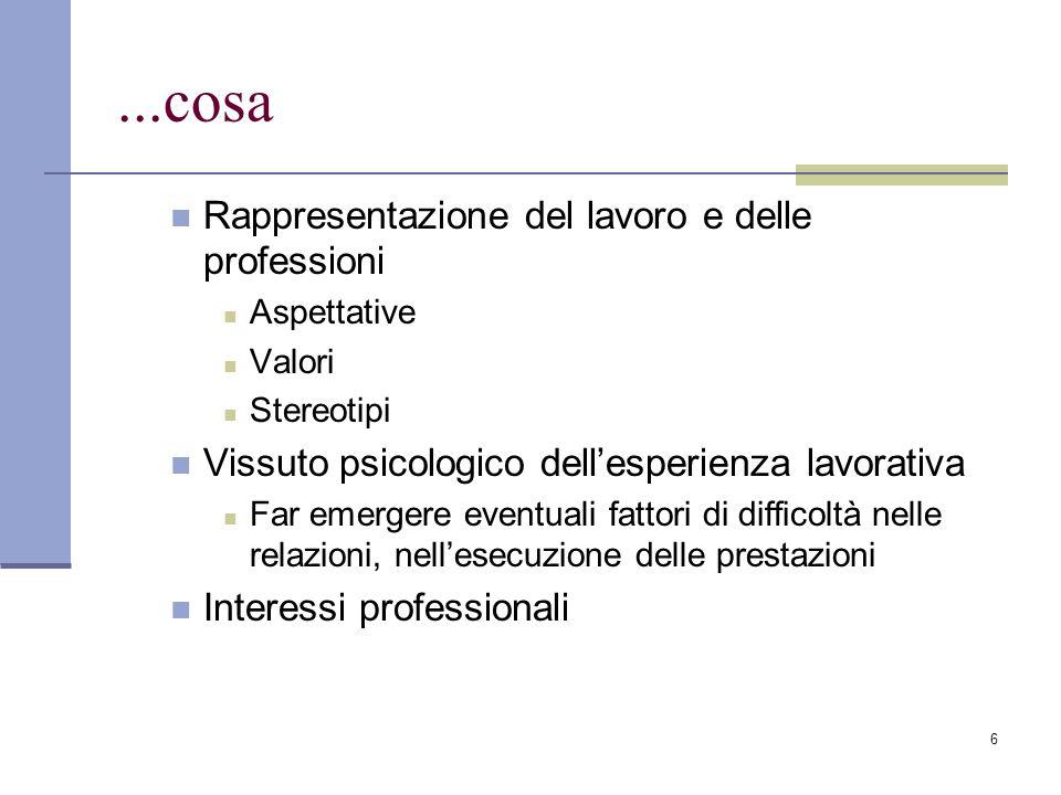 6...cosa Rappresentazione del lavoro e delle professioni Aspettative Valori Stereotipi Vissuto psicologico dell'esperienza lavorativa Far emergere eventuali fattori di difficoltà nelle relazioni, nell'esecuzione delle prestazioni Interessi professionali