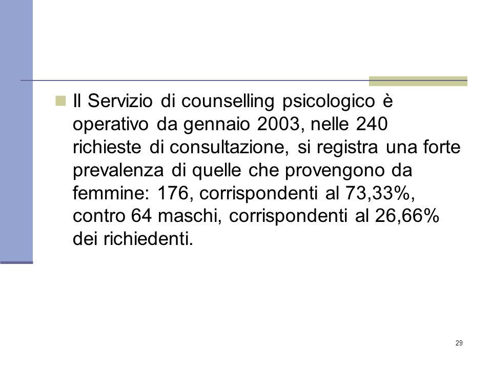 29 Il Servizio di counselling psicologico è operativo da gennaio 2003, nelle 240 richieste di consultazione, si registra una forte prevalenza di quell