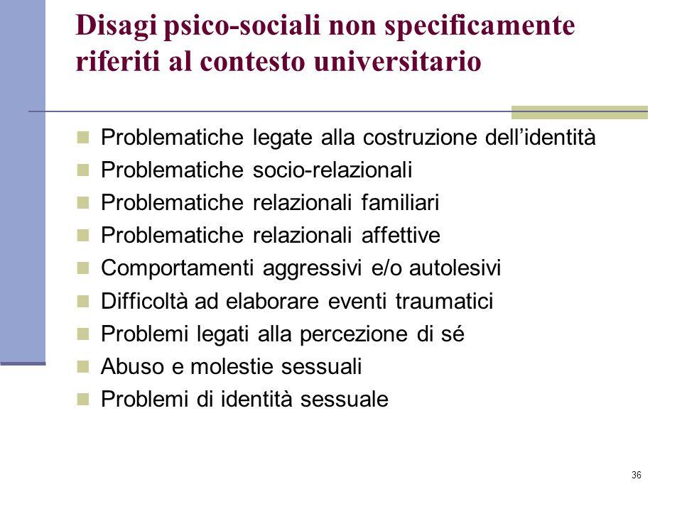 36 Disagi psico-sociali non specificamente riferiti al contesto universitario Problematiche legate alla costruzione dell'identità Problematiche socio-