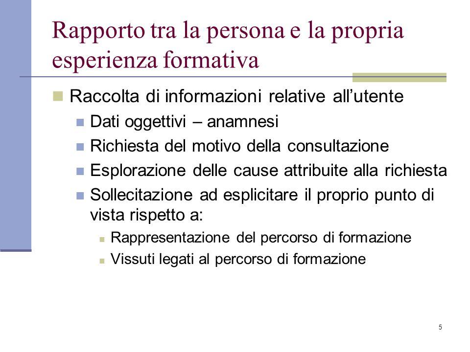 5 Rapporto tra la persona e la propria esperienza formativa Raccolta di informazioni relative all'utente Dati oggettivi – anamnesi Richiesta del motiv
