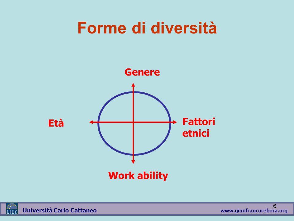 www.gianfrancorebora.org Università Carlo Cattaneo 6 Forme di diversità Genere Work ability Fattori etnici Età