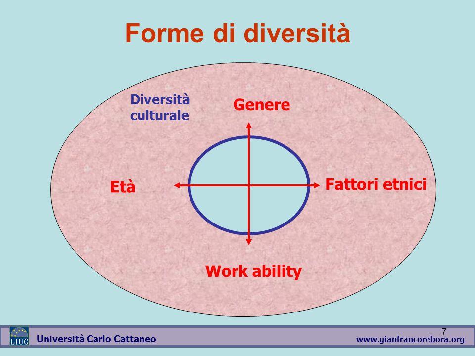 www.gianfrancorebora.org Università Carlo Cattaneo 7 Genere Work ability Fattori etnici Età Diversità culturale Forme di diversità