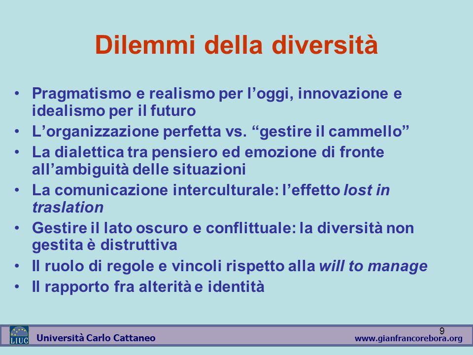www.gianfrancorebora.org Università Carlo Cattaneo 9 Dilemmi della diversità Pragmatismo e realismo per l'oggi, innovazione e idealismo per il futuro L'organizzazione perfetta vs.