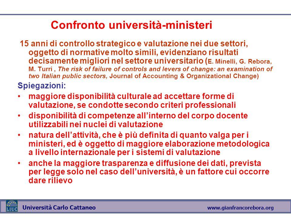 www.gianfrancorebora.org Università Carlo Cattaneo 15 anni di controllo strategico e valutazione nei due settori, oggetto di normative molto simili, evidenziano risultati decisamente migliori nel settore universitario ( E.
