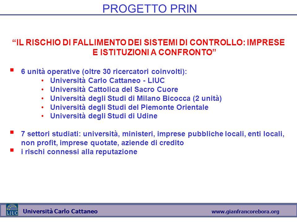 www.gianfrancorebora.org Università Carlo Cattaneo Qual è il valore sociale dei controlli.